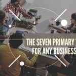 The Seven Primary Tasks For Any Metro Atlanta Business Team